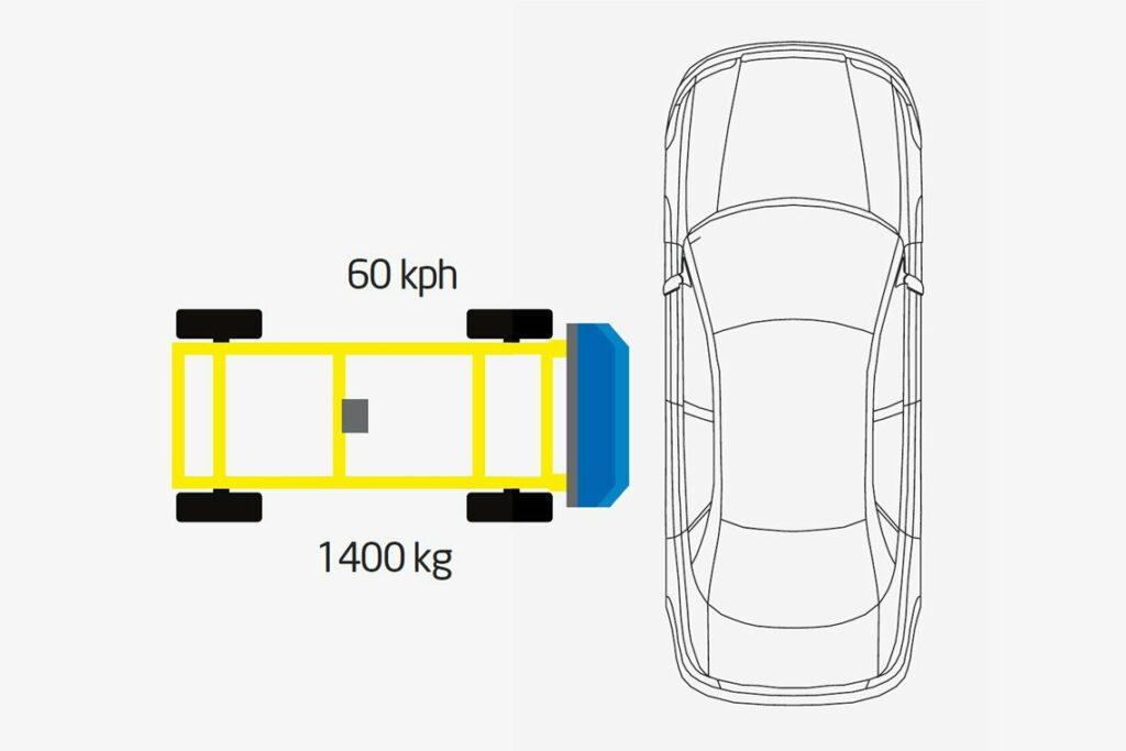 Mobile barrier - EURO- AE-MDB drawing