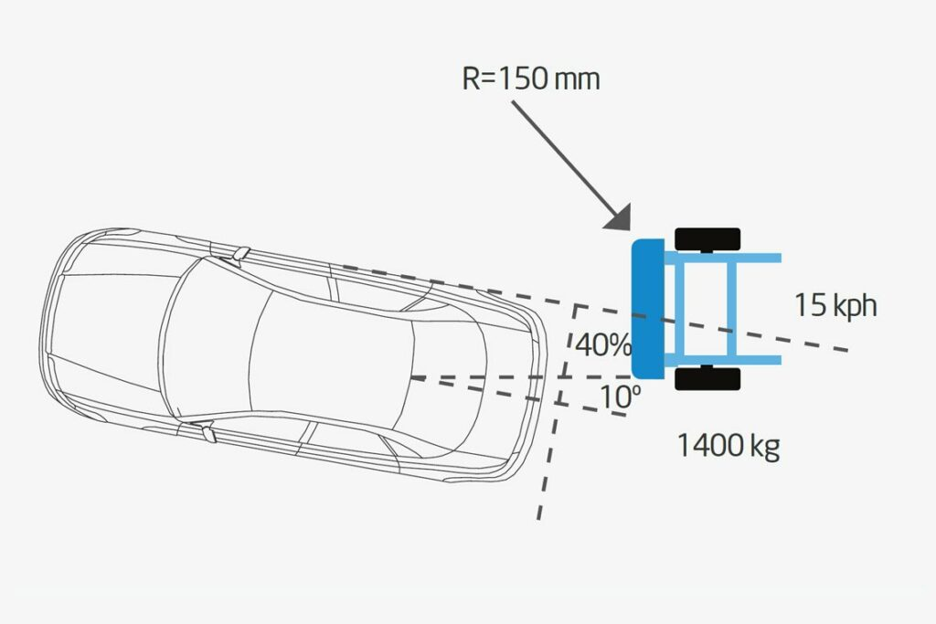 Mobile barrier - EURO- RCAR drawing