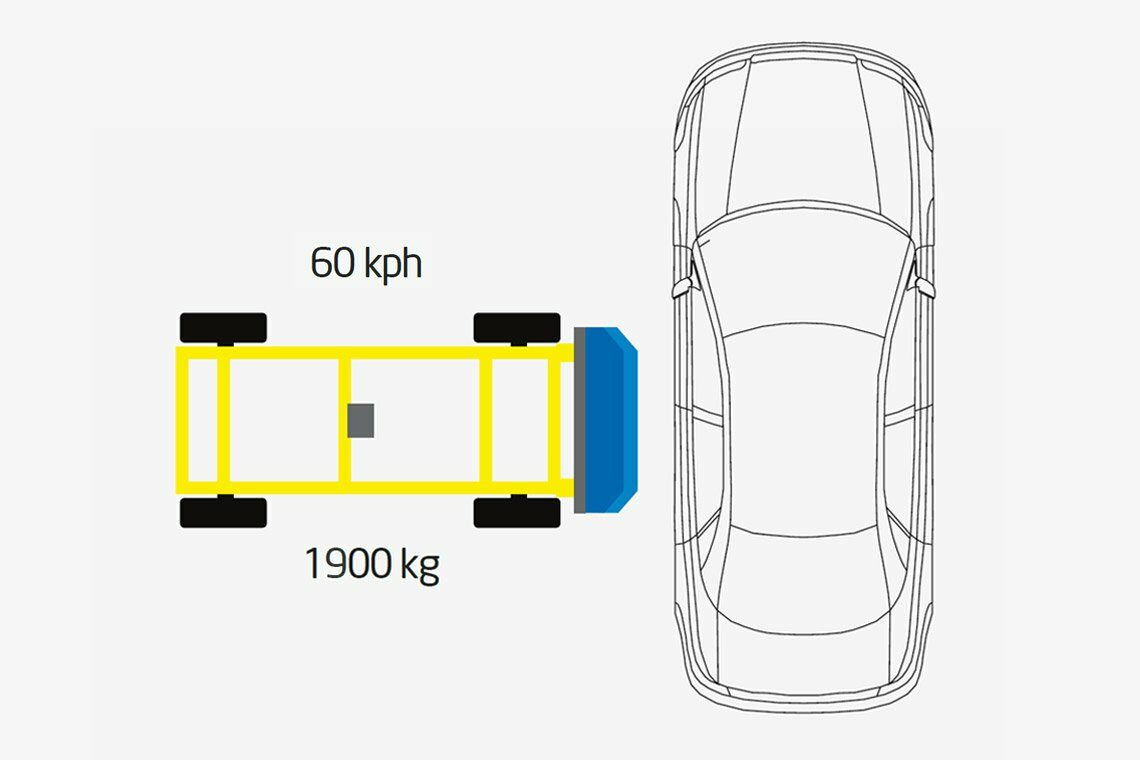 Mobile Barriere - US- IIHS 2022 Zeichung