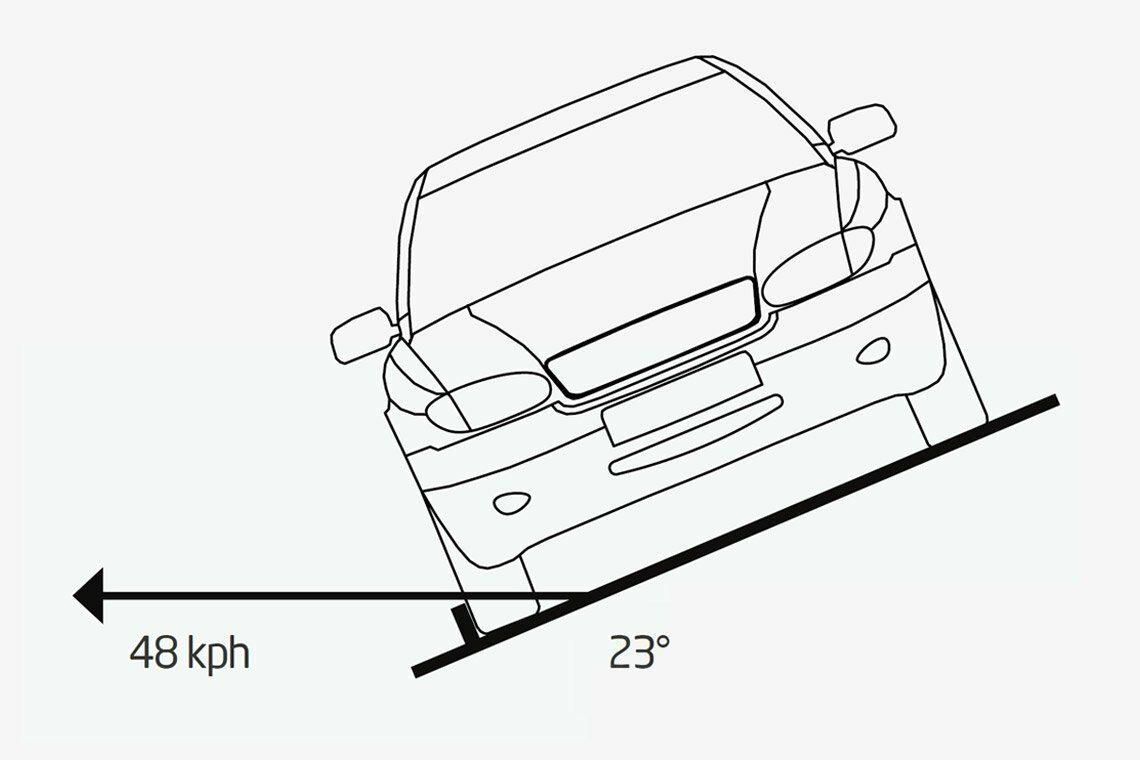 Rollover Equipment - FMVSS 208 Zeichnung