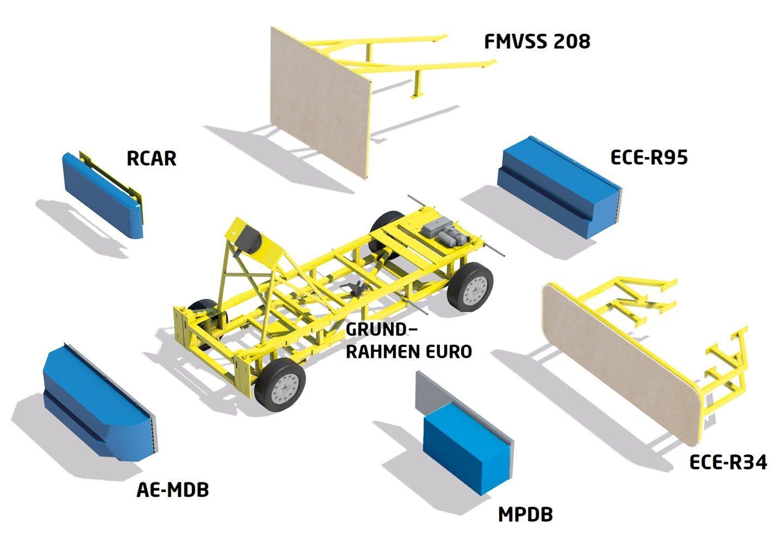 Multibarrieren EURO - 6 in 1