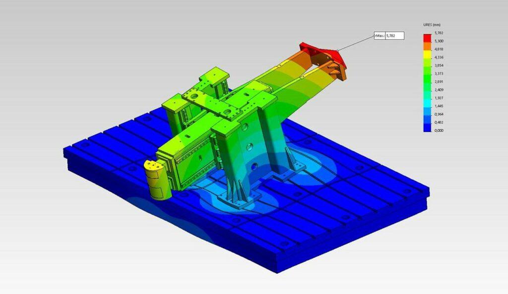 FEM Analye für Crashsysteme - Service & Beratung - ERNST Prüfmaschinen
